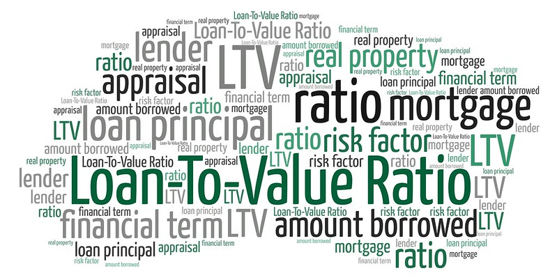 loan to value ration real estate word cloud